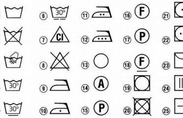 Cum interpretam simbolurile de pe etichetele hainelor #Haine #EticheteHaine
