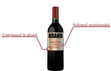 Cum sa alegi un vin de calitate. Eticheta e foarte importanta #Vin #VinBun
